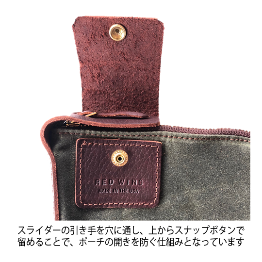 Gear Pouch (S) / Olive
