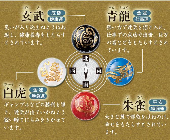 四神相応の配置
